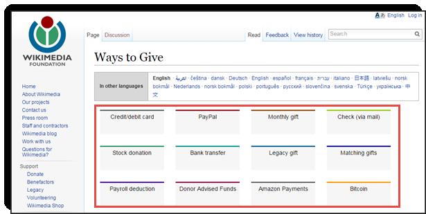 Wikipedia Donation Page